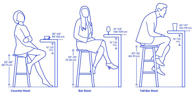 bar stool vs counter stool height