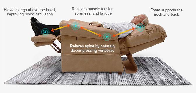 pros of sleeping in recliner